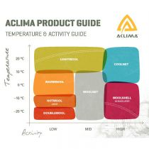 ACLIMA HOTWOOL 230G GILET LIGHT JACKET NOIR